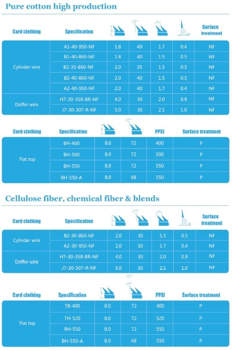 Geron Blue Diamond product for cotton high production